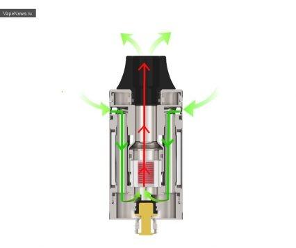 Парогенератор Vapwiz Pollux 25 Kit