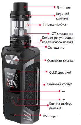 Бокс мод Vaporesso Switcher 220W