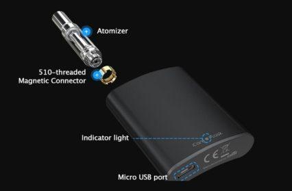 Парогенератор Eleaf iCare Flask 520mAh